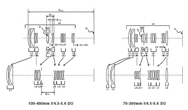 EF100-400mm F4.5-5.6 DOとEF70-300mm F4.5-5.6 DO