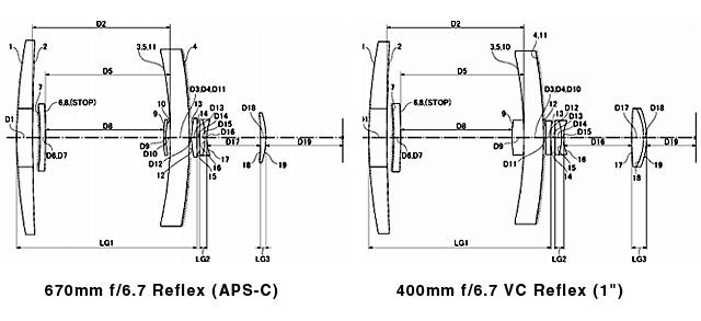 Nikon 1用 Tamron 400mm F6.7 VC Reflex