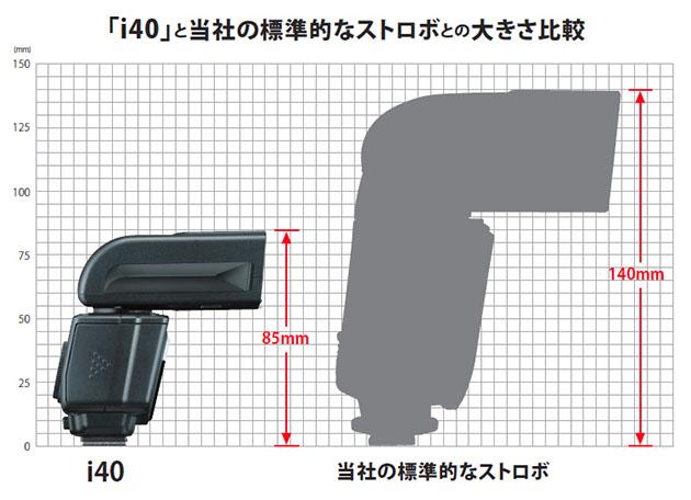 ニッシン小型ストロボ「i40」