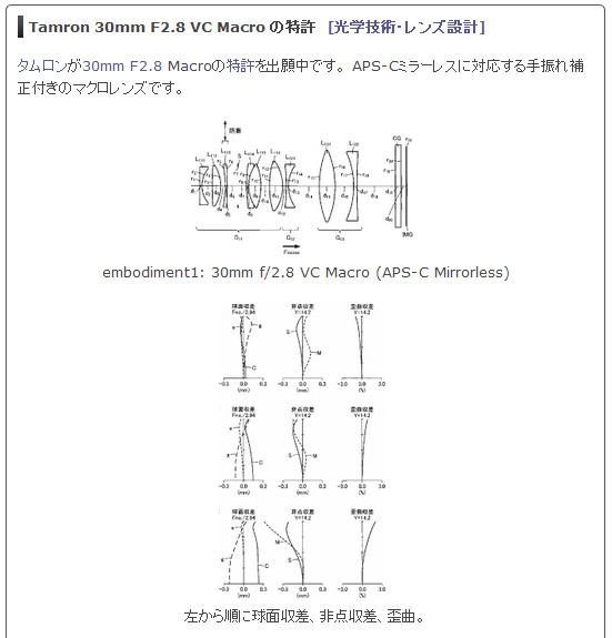 E30mm F2.8 Macro OSS