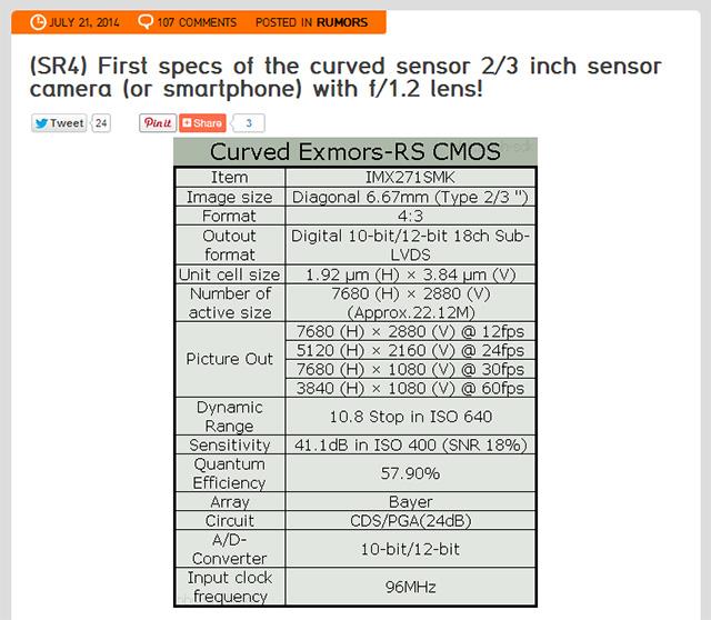 ソニーの2/3インチ湾曲センサー&20mm F/1.2レンズのコンデジはスマホの可能性あり!?