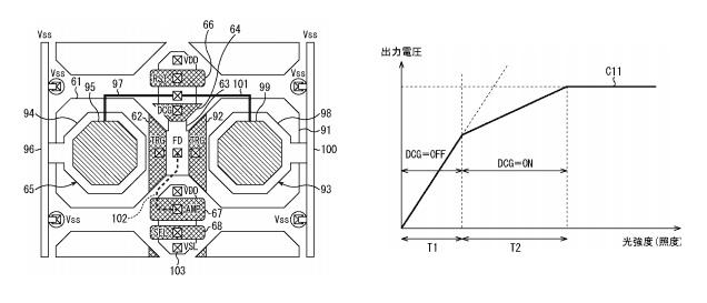 ソニーが低感度側を拡大する撮像素子の特許