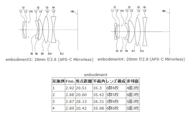 幻のパンケーキレンズ!?ソニー E28mm F2.8。