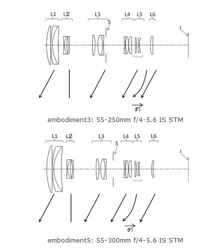EF-S55-300mm F4-5.6 IS STM