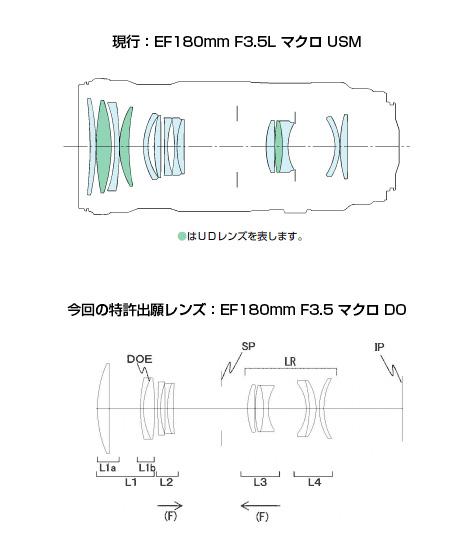 キャノンが「EF180mm F3.5 マクロ DO」開発中!?