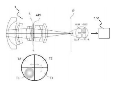 キヤノンのアポダイゼーションフィルターの特許
