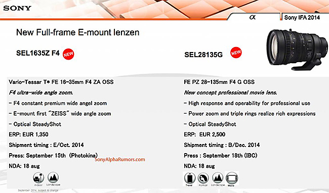「Cyber-shot ILCE-QX1」はα5000と同じ20.1M APS-Cセンサー採用!?さらにVario-Tessar T* FE16-35mmF4 ZA OSS(SEL1635) &FE PZ 28-135mmF4 G OSS(SEL28135G) の価格