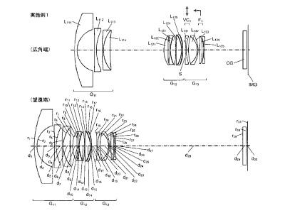魚眼、広角、中望遠を切り替え可能!タムロンが高倍率魚眼ズームレンズを開発中!?