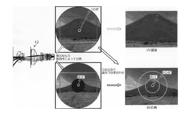 富士フイルムが 望遠と広角を同時に撮るカメラを開発中!?