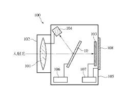 リコーがTLM(トランスルーセントミラー・テクノロジー)なカメラを開発中!?