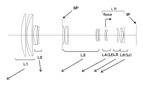 キヤノンがEOS M用レンズ「EF-M70-400mm F4.5-7.2 STM」を開発中!?