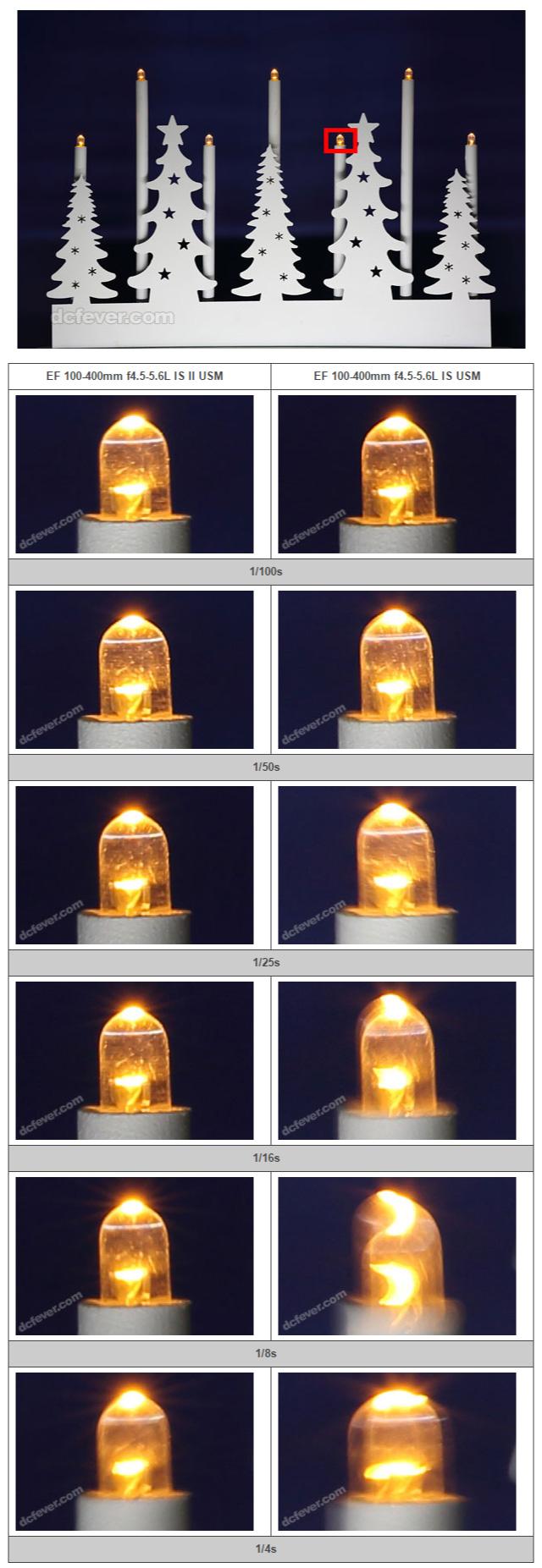 キヤノン EF100-400mm F4.5-5.6L IS II USM  vs EF100-400mm F4.5-5.6L IS USM!新旧望遠ズームLレンズ対決