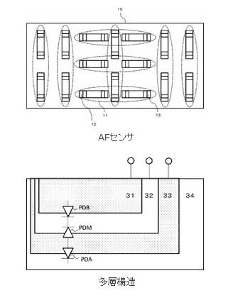 Foveon式センサーをAFセンサーに!?キヤノンが多層式AFセンサーを開発中!?