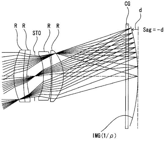 ソニーの曲面型センサー用レンズの特許が公開。RX2!?