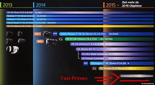 ソニーが複数の大口径単焦点レンズを2015年内に発表!?