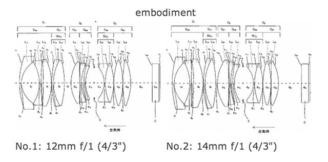 オリンパスが超大口径単焦点レンズのF1.0シリーズを開発中!?12mm F1.0、25mm F1.0、50mm F1.0の3本。