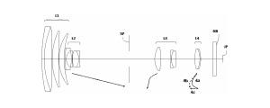 キヤノン 3-300mm F1.8-9の光学100倍ズームを開発中!?