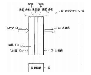 ソニーが可変式ローパスフィルターを開発中!?液晶に印加する電圧によって、ローパス効果を変更可能。