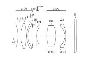 ソニー Sonnar T* FE 55mm F1.8 ZA SEL55F18Z は、55mmF1.8というスペックながら両面非球面を含む非球面レンズをふんだんに使った高級仕様。