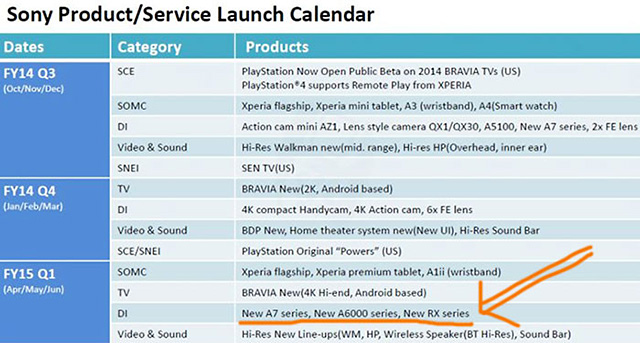 ソニーが4月23日に新型カメラ2機種を発表する!?RX100M4!?RX1X!?
