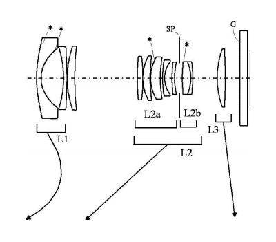 キヤノン4/3型センサー対応レンズ、12-35mm F2-3.5 IS!?