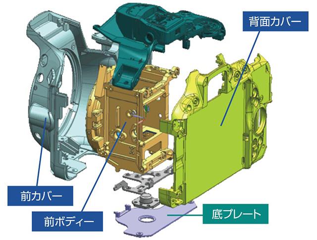 ニコンの「モノコック構造」は、「D700」がきっかけ!?