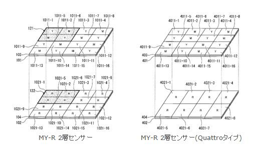 オリンパスがRGBCMYの2層センサーを開発中!?
