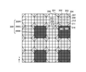 キヤノン 1つの画素を16つに分割するヘキサ ピクセルCMOSセンサーを開発中!?