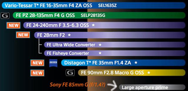 ソニーが85mm F1.4 Gレンズを発表する!?