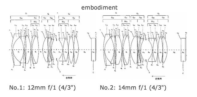 オリンパスが大口径単焦点12mm F1.0、25mm F1.0、50mm F1.0を準備中!?