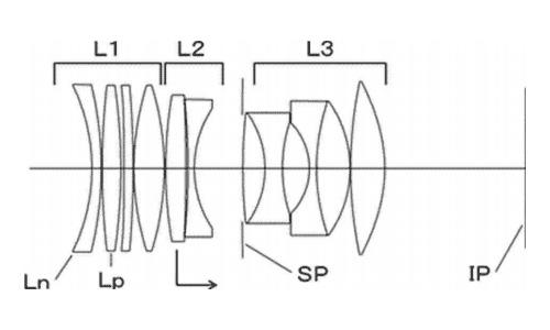 EF58mm F1.4L USM