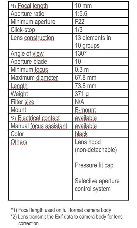 Voigtlander 10mm F5.6 Hyper Wide-Heliar