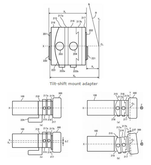 キヤノンがアオリ(ティルト)機構搭載のマウントアダプターを開発中!?