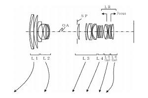 キヤノンが「EF24-300mm F3.5-5.6 USM」
