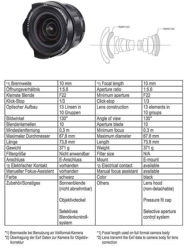Voigtlander 10mm F5.6 Hyper-Wide-Heliar