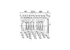 オリンパス フルサイズミラーレス用レンズ「ZUIKO DIGITAL 28mm F2」