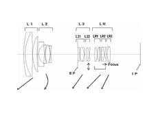 キヤノン「EF-S18-100mm F3.5-5.6 IS STM」