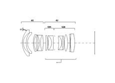 SIGMA 20mm F1.8 DG HSM | Contemporar