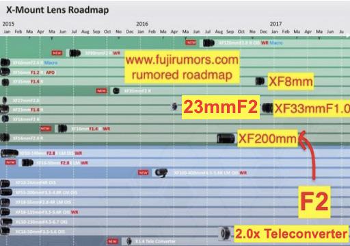 富士フイルム「XF23mmF2」