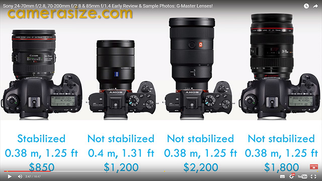EF24-70mm F4L IS USM vs Vario-Tessar T* FE 24-70mm F4 ZA OSS vs FE 24-70mm F2.8 GM vs EF24-70mm F2.8L USM