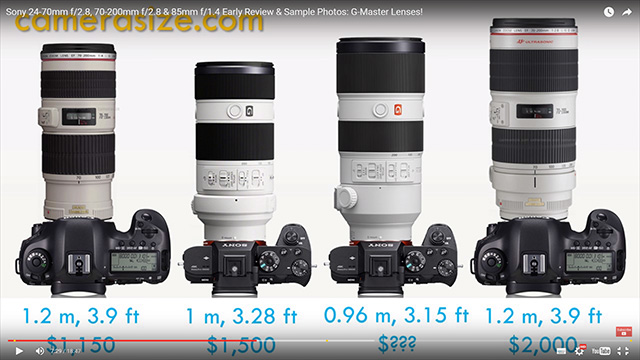 EF70-200mm F4L USM vs FE 70-200mm F4 G OSS vs FE 70-200mm F2.8 GM OSS vs EF70-200mm F2.8L IS II USM