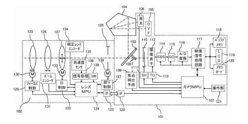 キヤノンがフルサイズ用レンズ使用時に、手振れ補正の性能をアップするAPS-C機を開発中!?