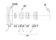 キヤノン「EF-S50-300mm F4.5-5.6 DO STM」「EF-M50-300mm F4.5-5.6 DO STM」