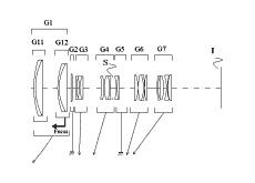 シグマが、70-300mm F4-5.6 DG OS HSMを開発中!?
