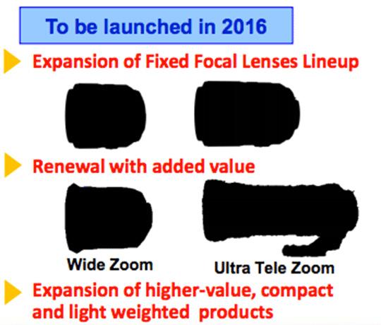 タムロンが新しい広角ズームと超望遠ズームを発表する!?