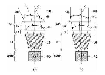 キヤノンがマイクロレンズを使用した交換レンズを開発中!?