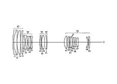 キヤノン フルサイズ用20倍ズーム EF28-560mm F2.8-5.6
