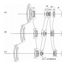 キヤノンが20倍ズームのEF28-560mm F2.8-5.6を開発中!?