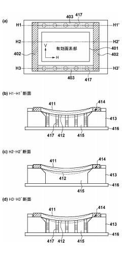 キヤノンの長辺方向のみを曲げ変形可能とする湾曲センサー