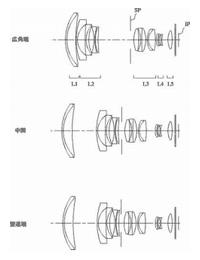 キヤノンが換算28-100mm F1.4-1.8ズーム搭載の1/1.7インチセンサー機を開発中!?